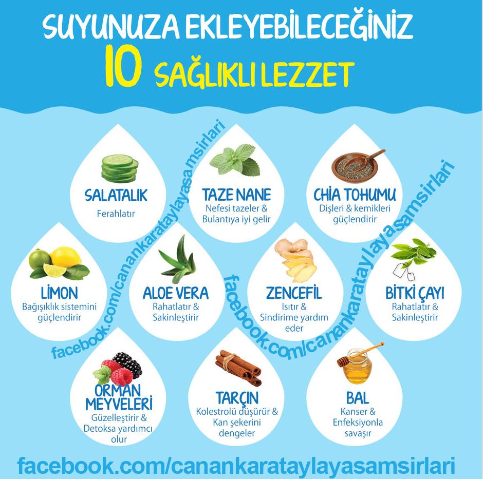 Suyunuza-ekleyebileceğiniz-10-sağlıklı-lezzett