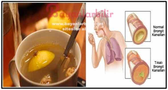 Akciğerden balgam söktüren bal zencefil limon karışımı